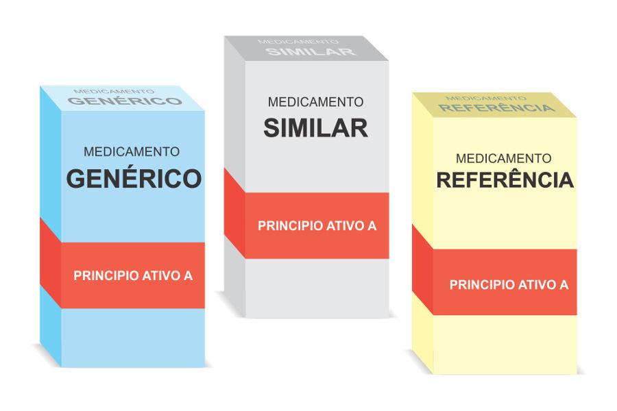 Diferenças entre medicamentos genéricos, similares e de marca